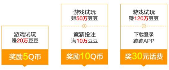 蹦蹦网新人活动送146元 本站推荐赚Q币赚话费方法