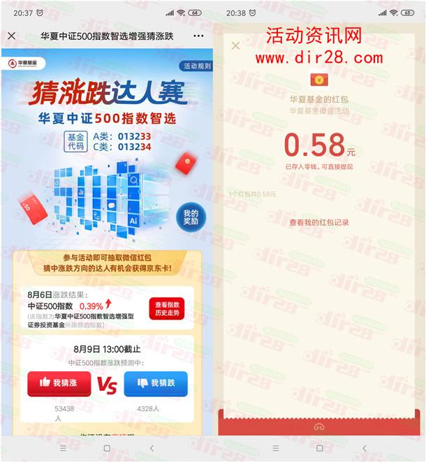 华夏基金猜涨跌达人赛抽微信红包、50元京东卡 亲测中0.58元
